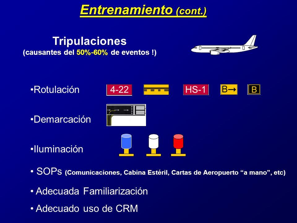 Entrenamiento (cont.) Tripulaciones (causantes del 50%-60% de eventos !) Rotulación Demarcación Iluminación SOPs (Comunicaciones, Cabina Estéril, Cartas de Aeropuerto a mano, etc) Adecuada Familiarización Adecuado uso de CRM