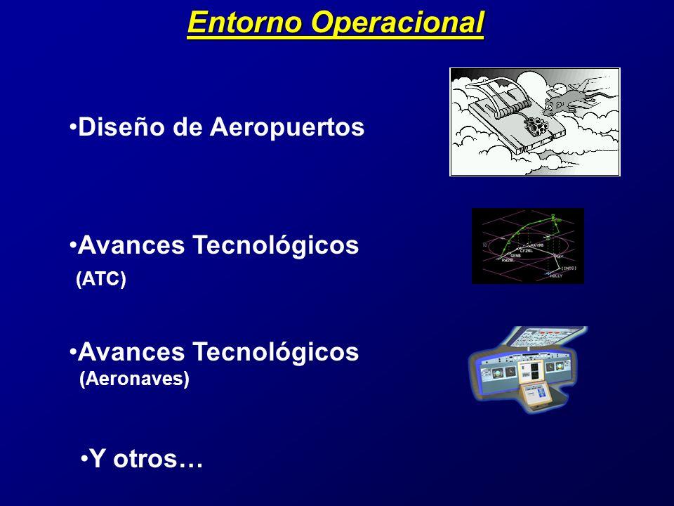 Entorno Operacional Diseño de Aeropuertos Avances Tecnológicos (ATC) Y otros… Avances Tecnológicos (Aeronaves)