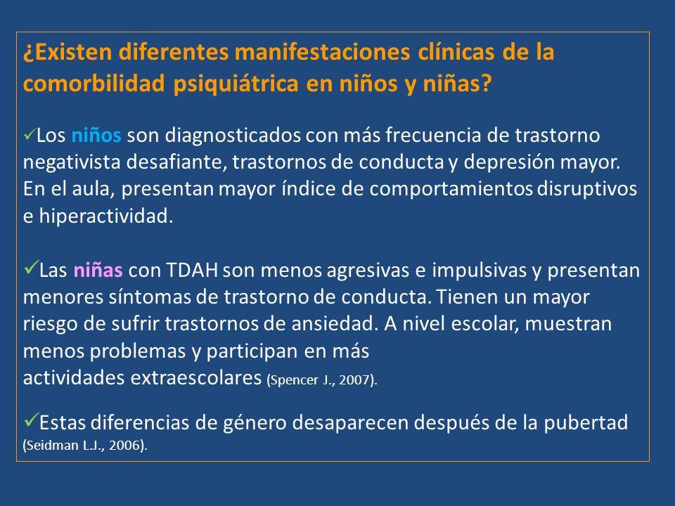 Clínica Clínica nuclear del TDAH: Hiperactividad Déficit de atención Impulsividad Repercusión personal NIÑO/A Trastornos asociados al TDAH Funcionamiento escolarRelaciones familiaresRelaciones personales