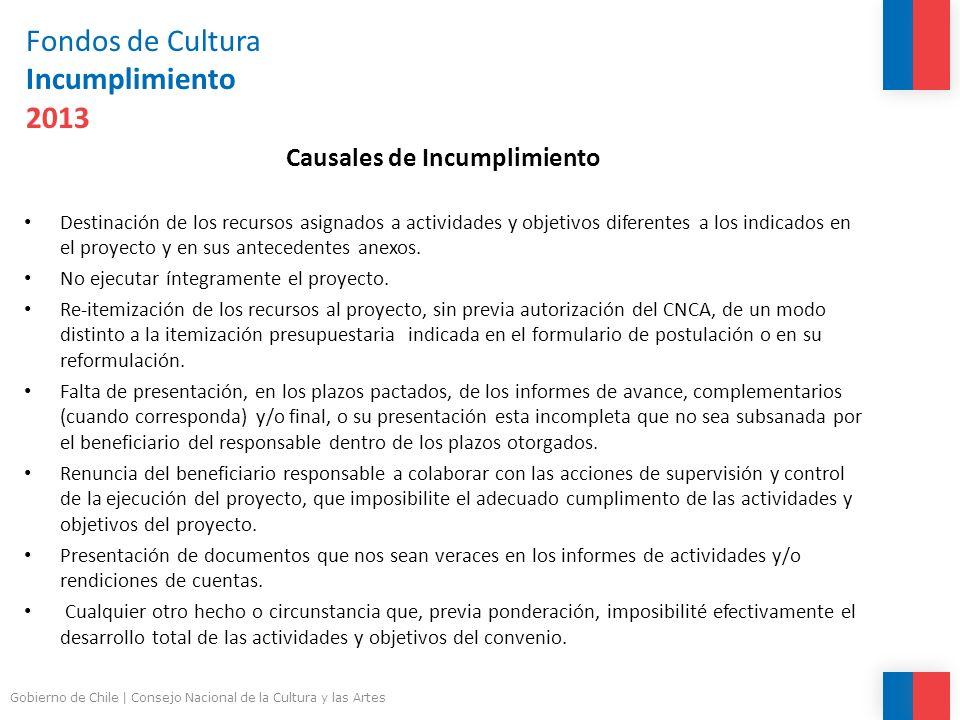 Fondos de Cultura Incumplimiento 2013 PROCEDIMIENTO DE INCUMPLIMIENTOS Carta de notificación de causal de incumplimiento.