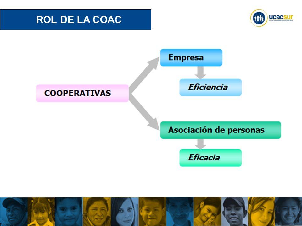 UCACSUR Cuenca: Eugenio Espejo 8-38 y Padre Aguirre Teléfono: 593 7 2838195 WWW.UCACSUR.COOP ROL DE LA COAC
