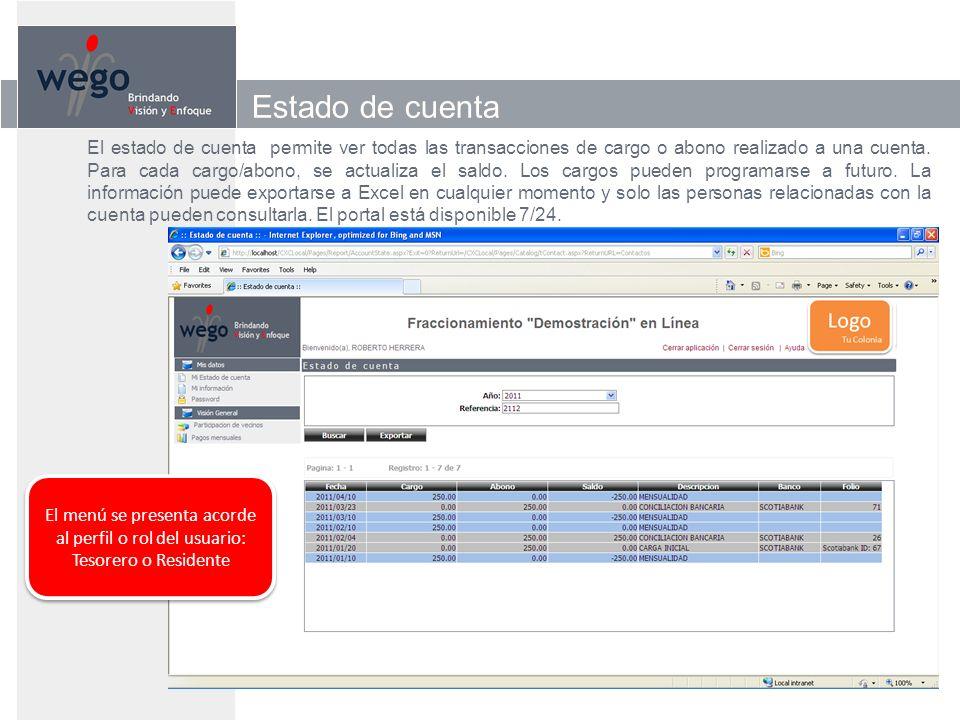 Información personal Se cuenta con la información básica para contacto a los residentes: Nombre, teléfono y correo electrónico.