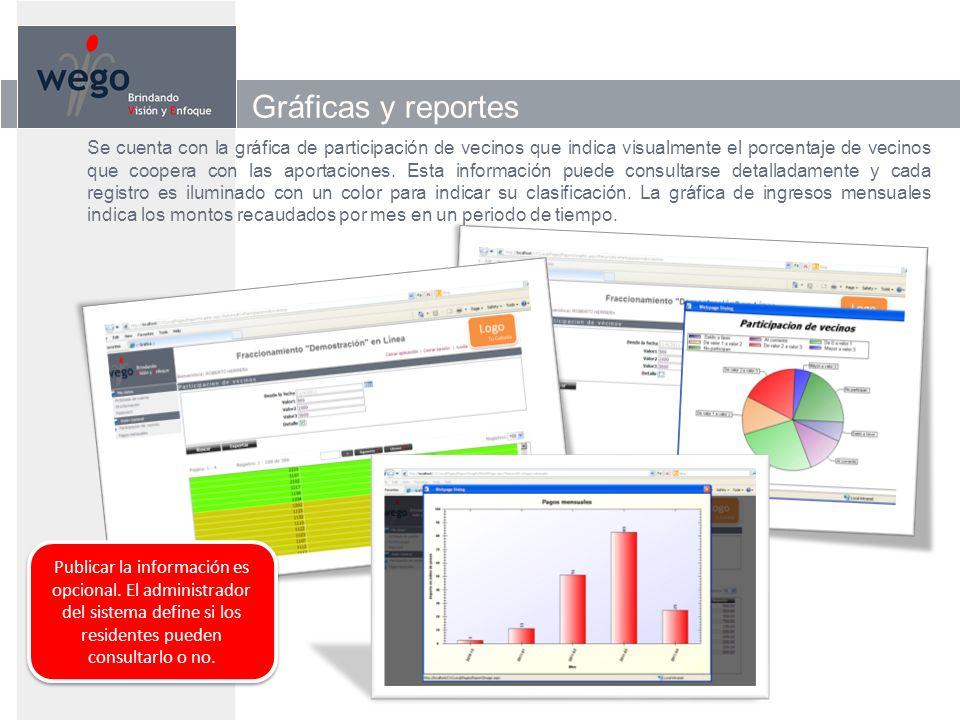 Cargos y abonos El tesorero o administrador del software puede hacer cargos y abonos directamente en el portal.