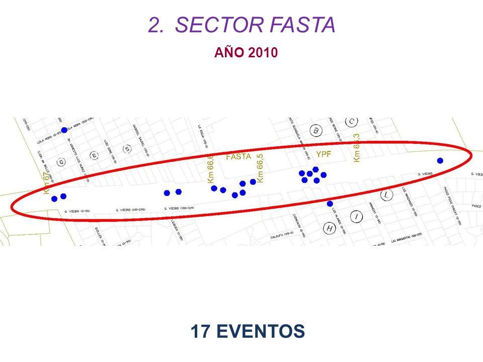 13 EVENTOS AÑO 2011 2.SECTOR FASTA