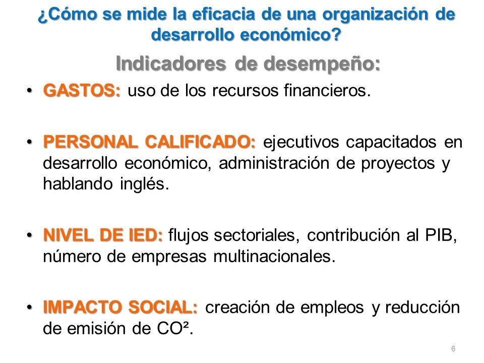 Acciones de InfoTrade para el desarrollo económico (1) DESARROLLO DE ESTRATEGÍAS DE MARKETING:DESARROLLO DE ESTRATEGÍAS DE MARKETING: Diagnóstico Diagnóstico de la estrategia de promoción.