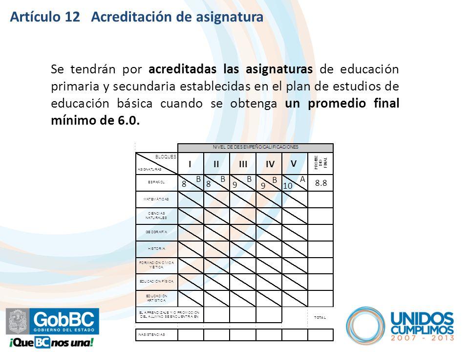 Artículo 12 Promedio final de grado escolar Será el resultado de sumar los promedios finales de cada asignatura y de dividirlo entre el número total de las asignaturas que se establecen para cada grado de la educación primaria y secundaria en el plan de estudios de educación básica.