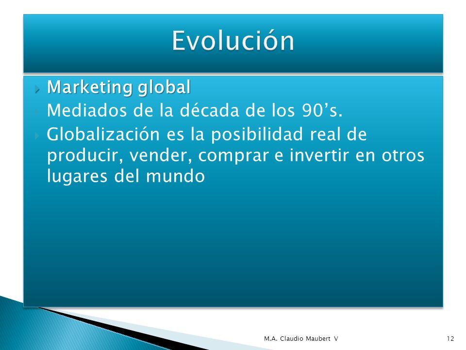 Marketing glocal Marketing glocal Cultura popular global al consumir productos y servicios globales adaptados a la vida cotidiana local Marketing glocal Marketing glocal Cultura popular global al consumir productos y servicios globales adaptados a la vida cotidiana local M.A.