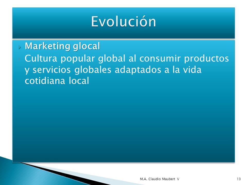 Ver presentación de Evolución del Marketing obtenido del Libro de Fischer Laura y Espejo Jorge, (2011), Mercadotecnia, 4ª.