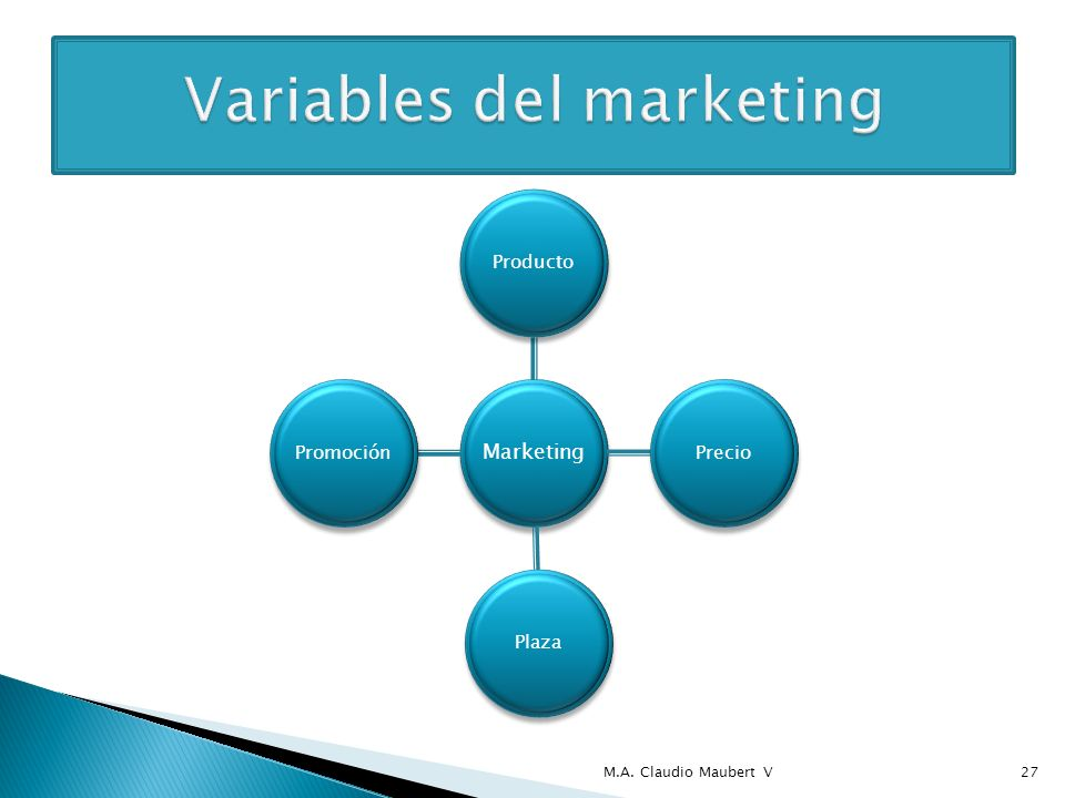 Producto ArtículoMarcaServicio Envase, Empaque y Embalaje M.A. Claudio Maubert V28