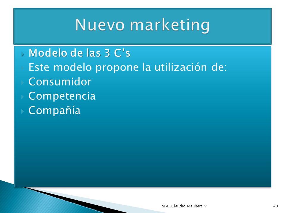Modelo de las 4 Cs Modelo de las 4 Cs Este modelo propone: Consumidor Comunicación Costo Conveniencia Modelo de las 4 Cs Modelo de las 4 Cs Este modelo propone: Consumidor Comunicación Costo Conveniencia M.A.