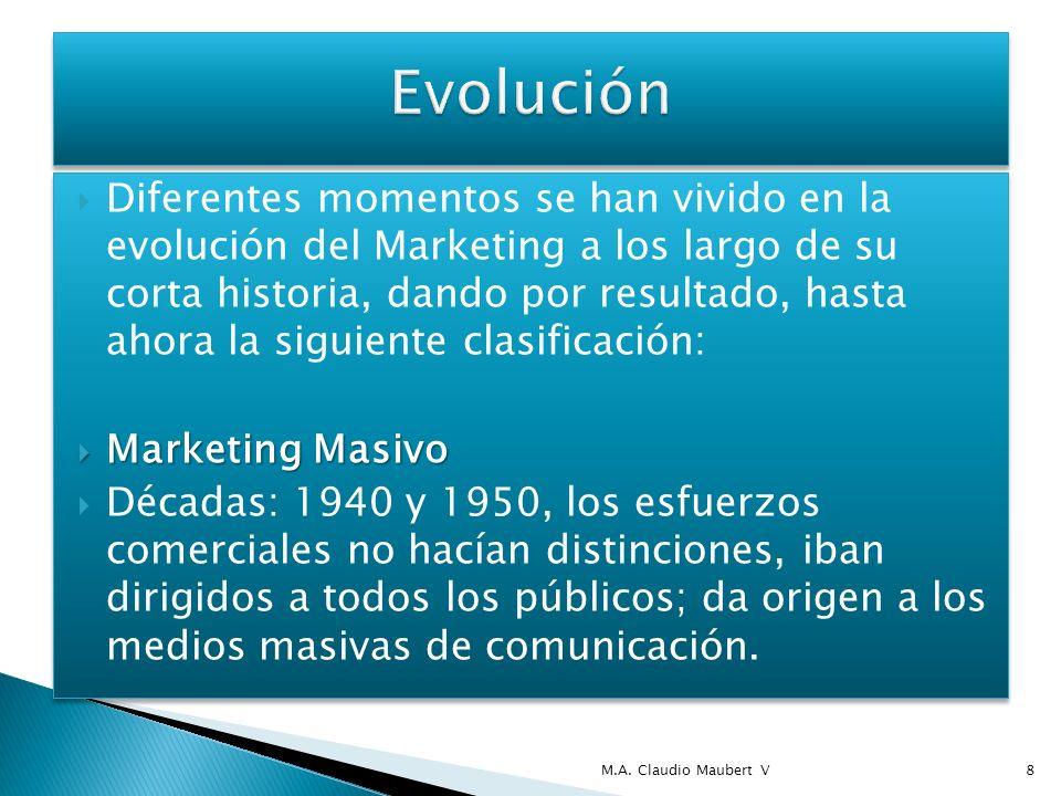 Marketing de segmentos Marketing de segmentos Década de los años 60s; movimientos de liberación femenina, lucha de los jóvenes por el reconocimiento de su propia identidad.
