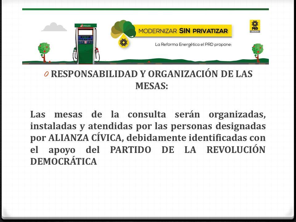 0 PARTICIPANTES Todos y todas las (os) ciudadanos (os) con credencial para votar pueden participar y emitir su posición en la consulta.
