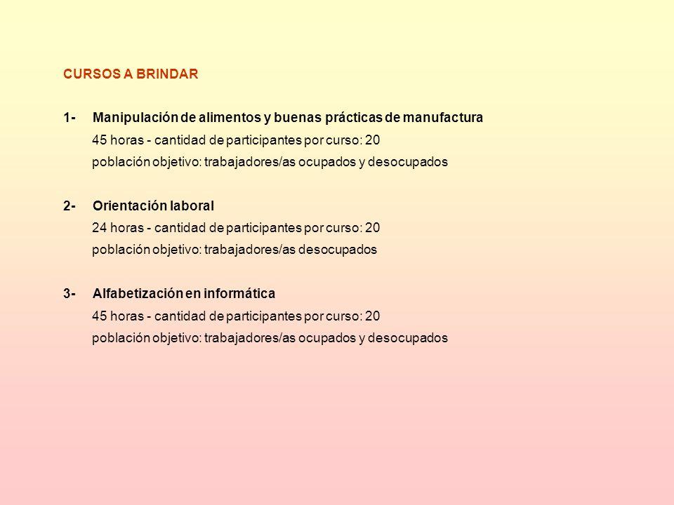 LOCALIDADESCURSOS INSTITUCIONES DE FORMACION CANTIDAD DE CURSOS DESOCUPADOS OCUPADOS TOTAL CORDOBA CAPITAL (18) SUNCHALES (SANTA FE) (18) MENDOZA (18) TUCUMAN (18) MAR D PLATA(18) Alfabetización en Informática CASIA (FTIA, ATILRA, UTGRA, FATAGA, FATPCHPYA) 90 x 20 alumnos cada uno 900 1.800 CORDOBA CAPITAL (6) SUNCHALES (SANTA FE) (6) MENDOZA (6) TUCUMAN (6) MAR D PLATA (6) otros centros a definir (54) Manipulación de Alimentos y Buenas Practicas de Manufactura CASIA (FTIA, ATILRA, UTGRA, FATAGA, FATPCHPYA OTROS CENTROS DE CASIA ) 90 x 20 alumnos cada uno 900 1.800 CORDOBA CAPITAL (6) SUNCHALES (SANTA FE) (6) MENDOZA (6) TUCUMAN (6) MAR D PLATA (6) Otros centros a definir (9) Orientación Laboral CASIA (FTIA, ATILRA, UTGRA, FATAGA, FATPCHPYA OTROS CENTROS DE CASIA 45 x 20 alumnos cada uno 900 900 TOTALES 2252.7001.800 4.500 DISTRIBUCIÓN, CANTIDAD DE CURSOS Y PARTICIPANTES