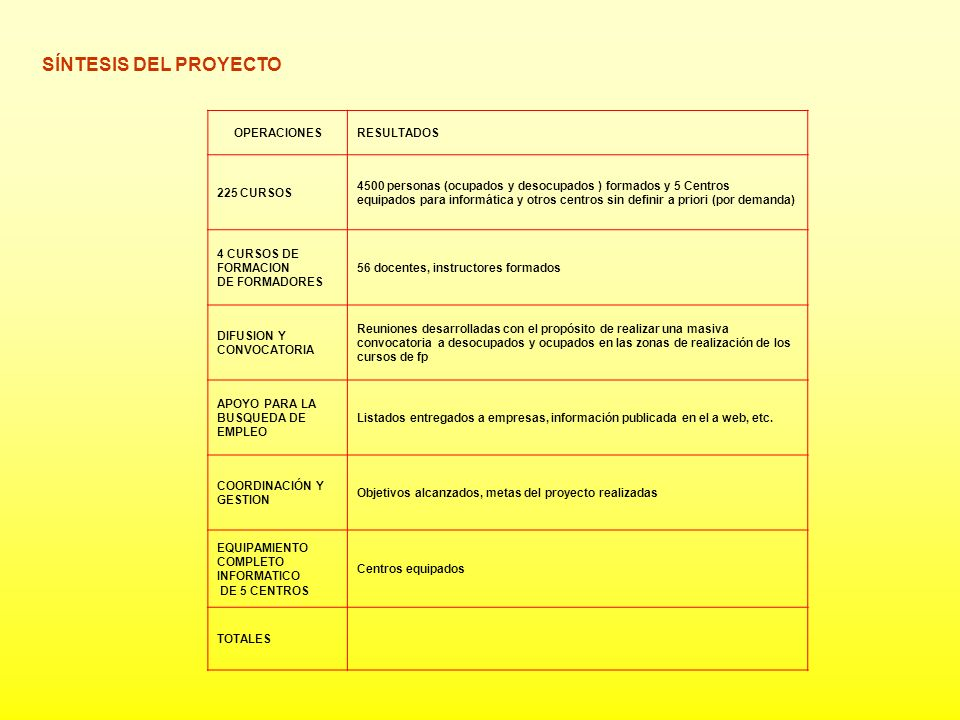 PROGRAMA - MANIPULACION DE ALIMENTOS ii.b.