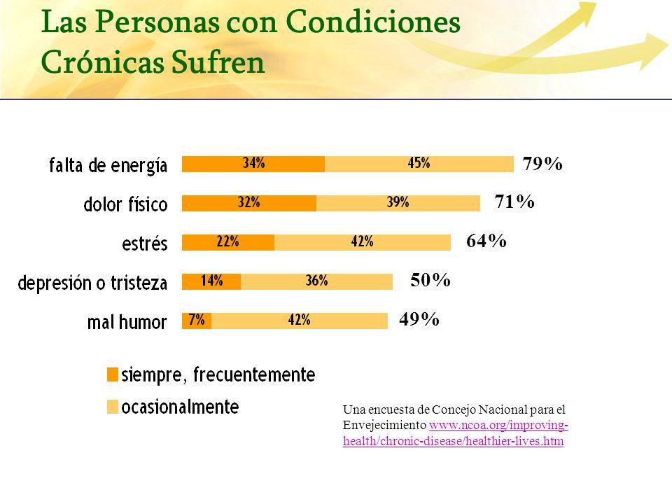 CDSMP – Chronic Disease Self Management (Tomando Control de su Salud) Taller al que asisten entre 12 y 15 personas.