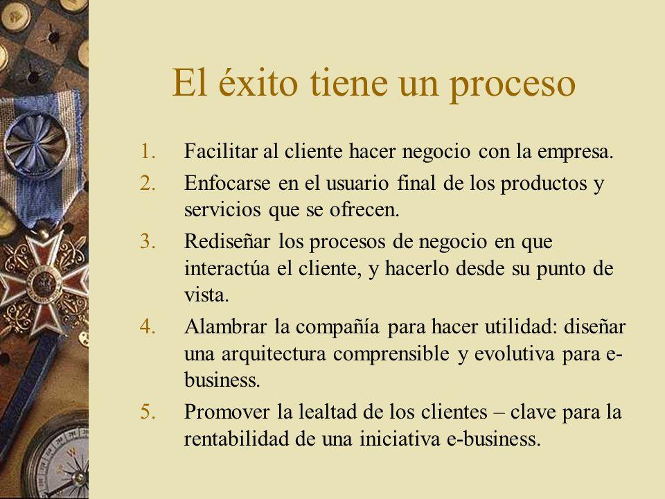 Cinco etapas para implantar e- business en la empresa 1.Proporcionar abundante información de la compañía, sus productos y servicios.