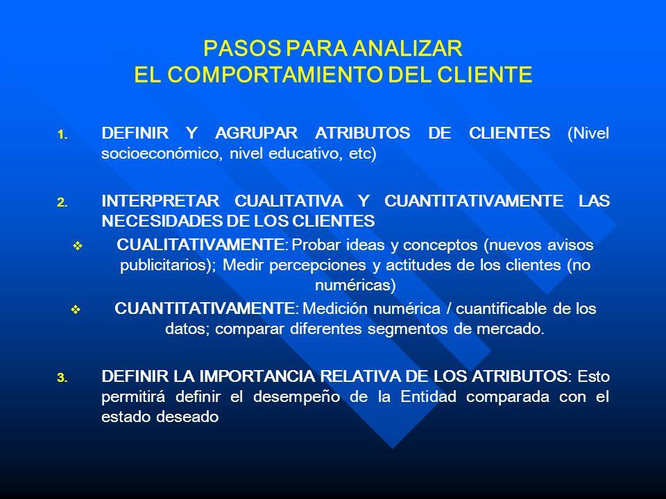 PASOS PARA ANALIZAR EL COMPORTAMIENTO DEL CLIENTE 4.