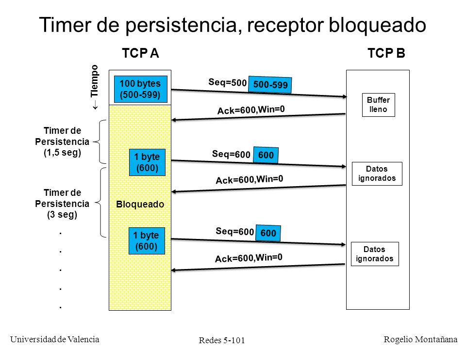 Redes 5-102 Universidad de Valencia Rogelio Montañana Mensaje y timer de keepalive Evita que se queden conexiones medio abiertas en servidores Se implementa enviando un segmento vacío con el número de secuencia del último byte enviado.