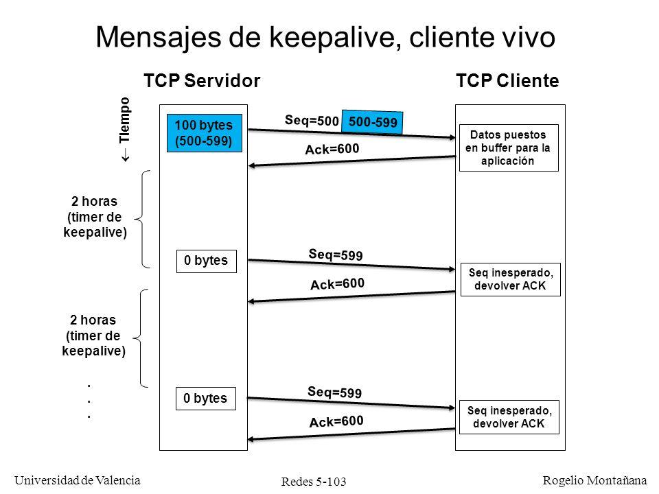 Redes 5-104 Universidad de Valencia Rogelio Montañana TCP ServidorTCP Cliente Tiempo Ack=600 Seq=599 Mensajes de keepalive, cliente muerto Seq=500 100 bytes (500-599) 0 bytes Datos puestos en buffer para la aplicación Seq=599 0 bytes Seq=599 0 bytes 75 seg......
