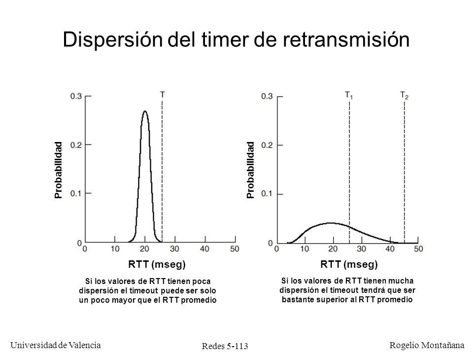 Redes 5-114 Universidad de Valencia Rogelio Montañana Con los RTT medidos en la vida de una conexión TCP podemos calcular el valor medio y la desviación típica σ, que nos da una medida de la dispersión de los valores: Para simplificar los cálculos se suele utilizar la desviación media D m, que es una aproximación de la desviación típica, más fácil de calcular: Σ i=1 RTT i RTT = Timer de retransmisión n n σ = Σ i=1 (RTT i - n RTT ) 2 n D m = Σ i=1 |RTT i - n RTT | n