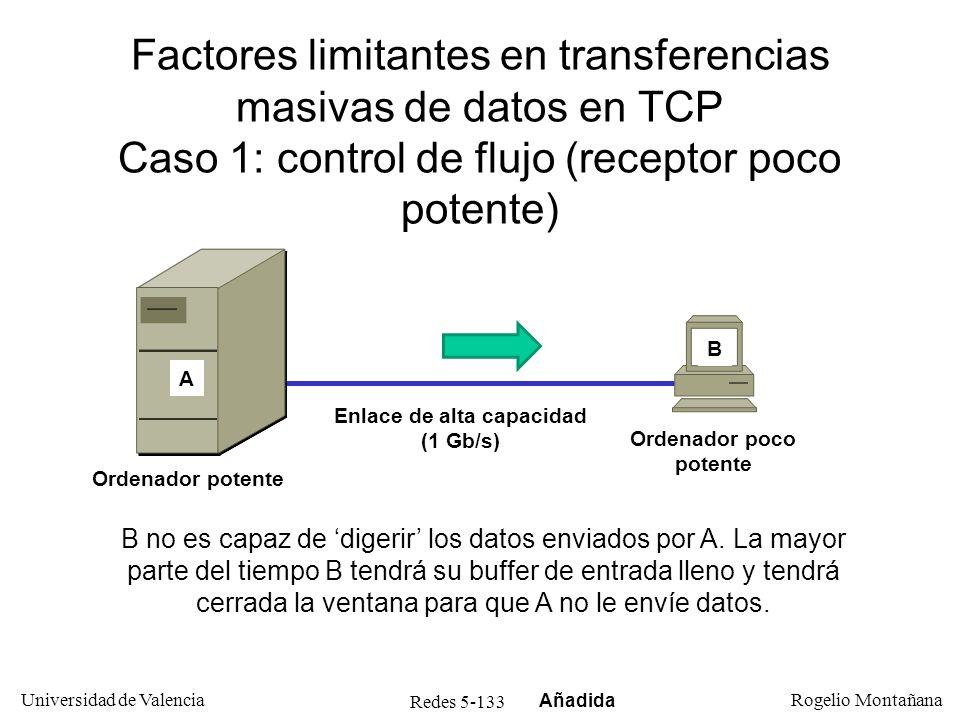 Redes 5-134 Universidad de Valencia Rogelio Montañana Factores limitantes en transferencias masivas de datos en TCP Caso 2: emisor poco potente Enlace de alta capacidad (1 Gb/s) Ordenador potente Ordenador poco potente A no es capaz de generar suficiente comida para B.