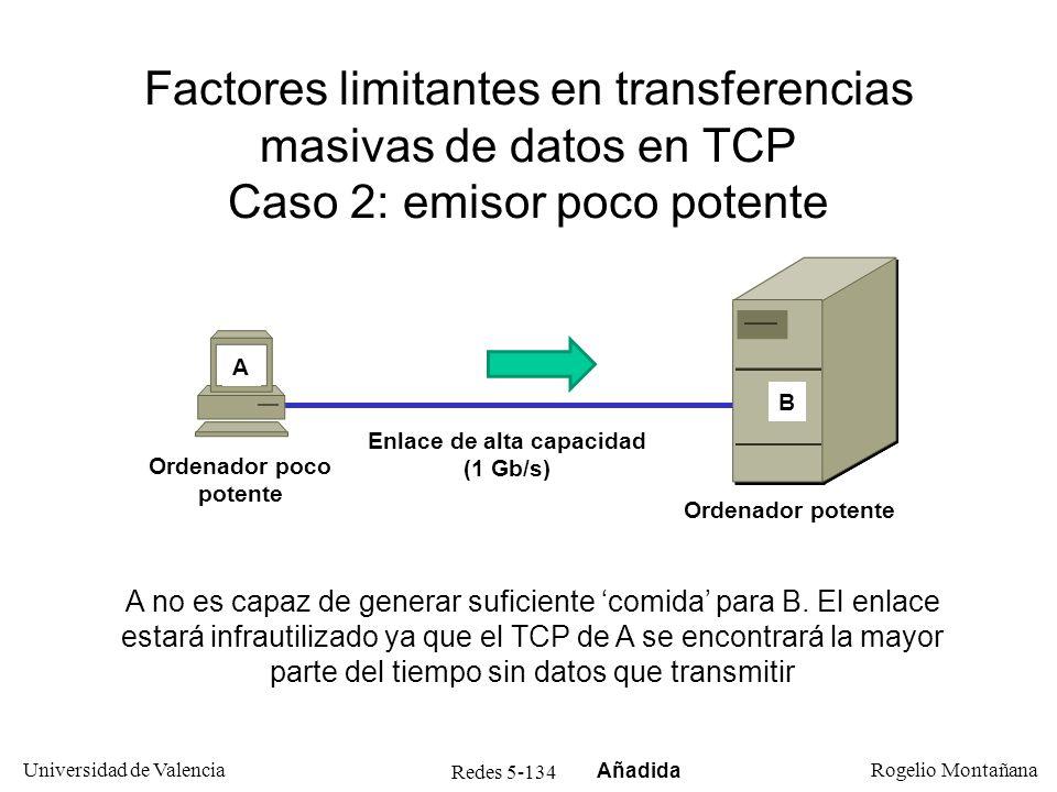 Redes 5-135 Universidad de Valencia Rogelio Montañana Factores limitantes en transferencias masivas de datos en TCP Caso 3: control de congestión 1 Gb/s Los buffers del conmutador X se llenarán y empezará a descartar paquetes, lo cual provocará en A el reinicio del slow-start seguido de congestion avoidance; esto reducirá la velocidad de transferencia que, con algunas oscilaciones, terminará ajustándose al caudal disponible.