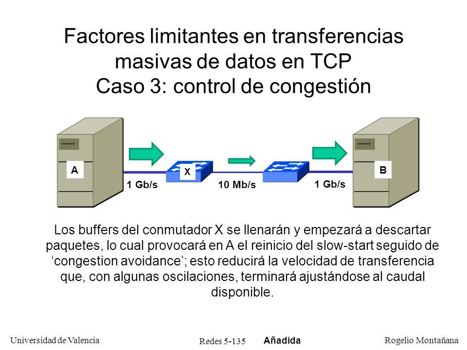 Redes 5-136 Universidad de Valencia Rogelio Montañana Factores limitantes en transferencias masivas de datos en TCP Caso 4: interfaz de salida de poca velocidad 1 Gb/s La interfaz del host emisor (A) limita el caudal máximo, a pesar de que tanto la red como los hosts podrían soportar caudales superiores AB 10 Mb/s Añadida