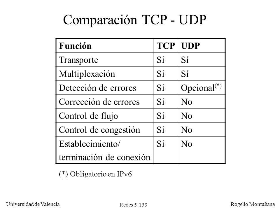 Redes 5-140 Universidad de Valencia Rogelio Montañana Descartar ¿Trama long.
