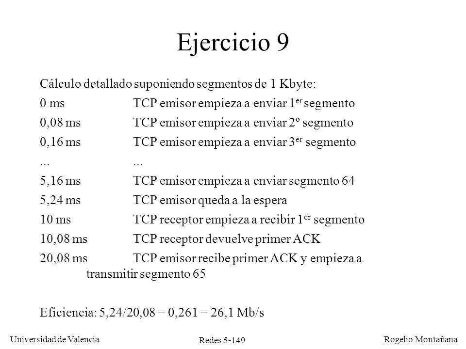 Redes 5-150 Universidad de Valencia Rogelio Montañana Ejercicio 12 Una conexión TCP sobre medio físico poco fiable pierde una trama de cada 10.