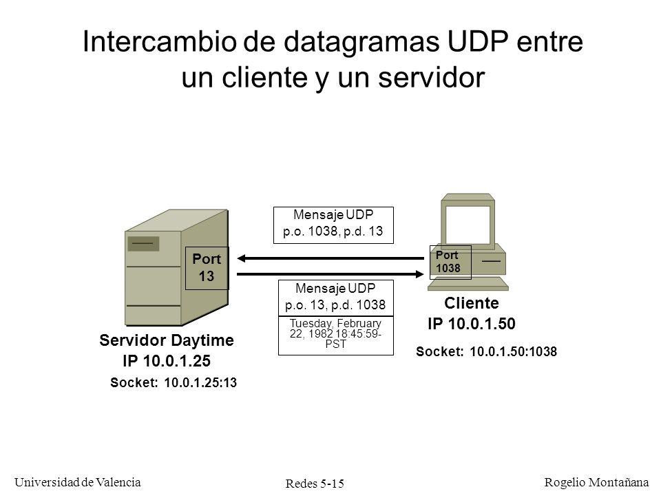 Redes 5-16 Universidad de Valencia Rogelio Montañana Rango de puertos efímeros Sistema operativoPuertos efímeros Windows Server 2003 y anteriores1024 – 4999 Linux Kernel 2.61024 – 4999 Solaris32768 – 65535 AIX32768 – 65535 FreeBSD1024 – 5000 Windows Vista y posteriores49152 – 65535 NetBSD49152 – 65535 OpenBSD1024 - 65535 La mayoría de los sistemas eligen los puertos para sus clientes (puertos efímeros) usando solo una parte de todo el rango disponible