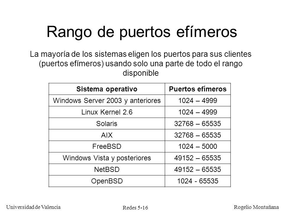 Redes 5-17 Universidad de Valencia Rogelio Montañana IP: ----- IP Header ----- IP: IP: Version=4, header length=20 bytes IP: DiffServ = 00 IP: Total length = 131 bytes IP: Identification = 21066 IP: DF = 0, MF = 0 IP: Fragment offset = 0 bytes IP: Time to live = 60 seconds/hops IP: Protocol = 17 (UDP) IP: Header checksum = 2A13 (correct) IP: Source address = [128.1.1.1] IP: Destination address = [128.1.1.10] IP: No options IP: UDP: ----- UDP Header ----- UDP: UDP: Source Port = 1227 UDP: Destination port = 161 (SNMP) UDP: Length = 111 UDP: No checksum UDP: IP: ----- IP Header ----- IP: IP: Version=4, header length=20 bytes IP: DiffServ = 00 IP: Total length = 160 bytes IP: Identification = 2015 IP: DF = 0, MF = 0 IP: Fragment offset = 0 bytes IP: Time to live = 64 seconds/hops IP: Protocol = 17 (UDP) IP: Header checksum = 7061 (correct) IP: Source address = [128.1.1.10] IP: Destination address = [128.1.1.1] IP: No options IP: UDP: ----- UDP Header ----- UDP: UDP: Source Port = 161 (SNMP) UDP: Destination port = 1227 UDP: Length = 140 UDP: Checksum = 4D4F (correct) UDP: Cabeceras IP y UDP en una petición/respuesta SNMP