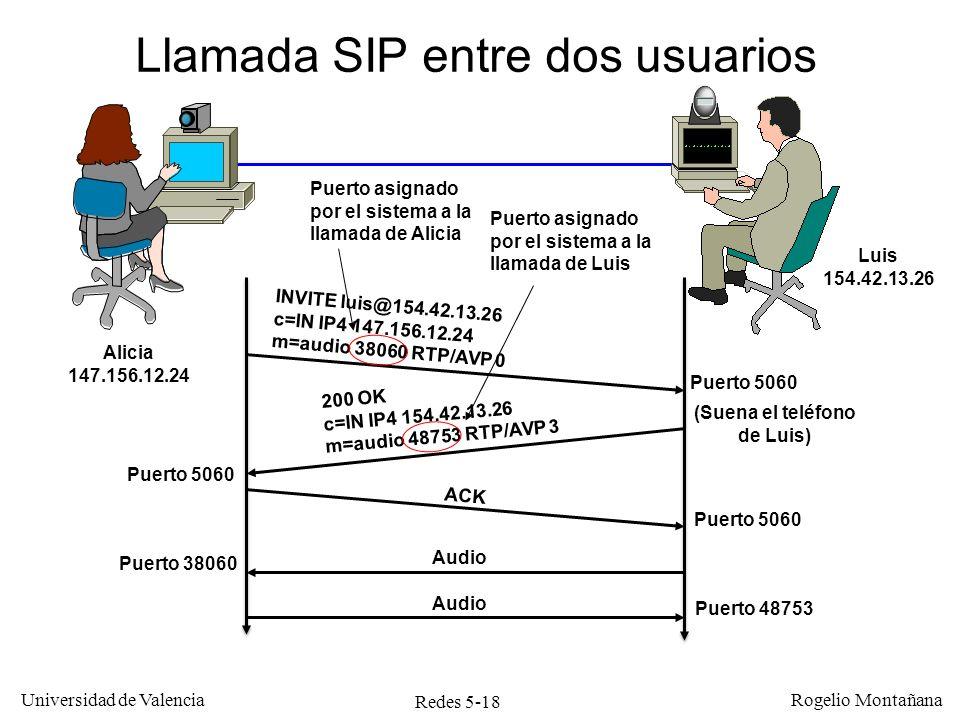 Redes 5-19 Universidad de Valencia Rogelio Montañana ¿Cuándo como se envían los datagramas UDP.