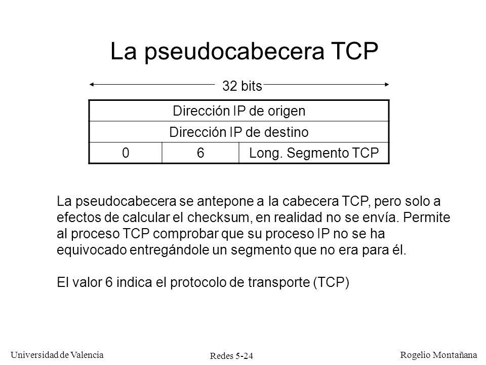 Redes 5-25 Universidad de Valencia Rogelio Montañana Sumario Introducción Protocolo UDP Protocolo TCP –Generalidades –Multiplexación –Conexión/Desconexión –Intercambio de datos y control de flujo –Control de congestión –Redes LFN, factor de escala y opciones de TCP