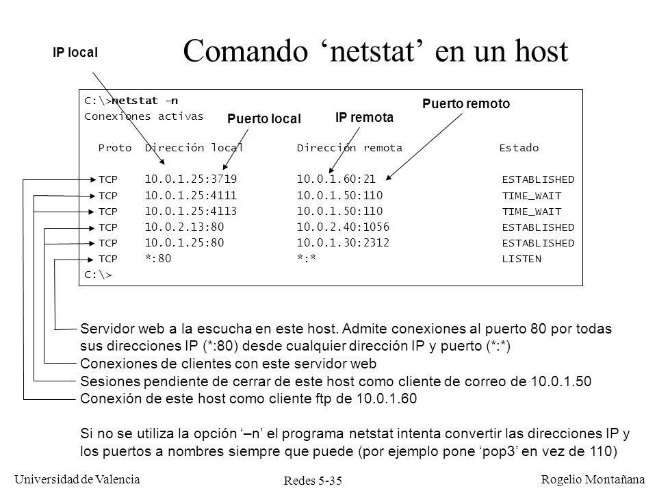 Redes 5-36 Universidad de Valencia Rogelio Montañana IP 10.0.2.40 IP 10.0.1.25 10.0.2.13 Puerto 80 Puerto 1056 Puerto 2312 IP 10.0.1.30 Conexiones del netstat anterior Ordenador ejecutando navegador hacia 10.0.2.13 Ordenador ejecutando navegador hacia 10.0.1.25 Puerto 110 Puerto 21 Puerto 3719 Puerto 4111 Puerto 4113 IP 10.0.1.50 Servidor POP3 IP 10.0.1.60 Servidor ftp Cliente ftp conectado con 10.0.1.60 Outlook (cliente POP3) conectado con 10.0.1.50.