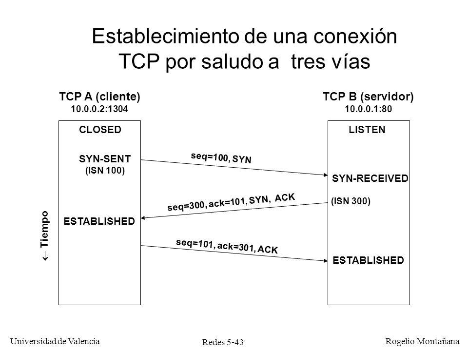 Redes 5-44 Universidad de Valencia Rogelio Montañana Elección del ISN Según el RFC 793 (que especifica TCP) el ISN debe ser un entero de 32 bits sin signo que se incremente en 1 cada 4 microsegundos.