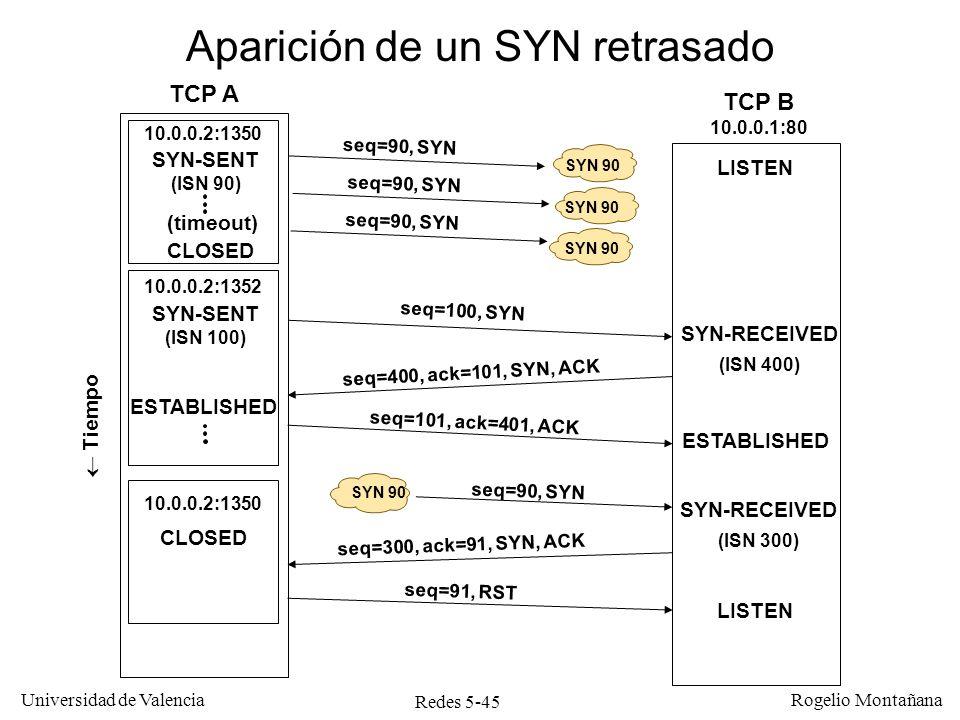Redes 5-46 Universidad de Valencia Rogelio Montañana Conexión simultánea o simétrica Aunque poco probable, es posible que dos hosts inicien a la vez el proceso de conexión, cruzándose los mensajes SYN en el camino.
