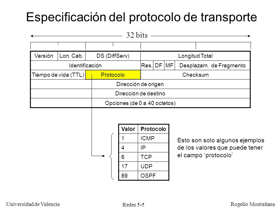 Redes 5-6 Universidad de Valencia Rogelio Montañana Sumario Introducción Protocolo UDP Protocolo TCP –Multiplexación –Conexión/Desconexión –Intercambio de datos y control de flujo –Control de congestión –Redes LFN, factor de escala y opciones de TCP
