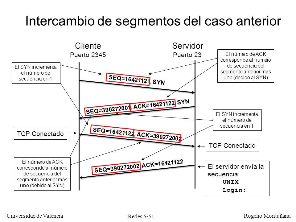Redes 5-52 Universidad de Valencia Rogelio Montañana Desconexión La desconexión en TCP puede ser de dos tipos: –Ordenada o consensuada: la conexión se considera formada por dos circuitos simplex y cada host solo puede cortar el sentido en el que él emite datos.