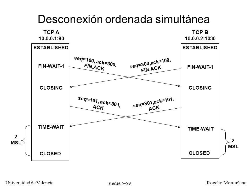 Redes 5-60 Universidad de Valencia Rogelio Montañana Pérdida de mensajes de desconexión El mensaje de un host solicitando la desconexión se puede perder.