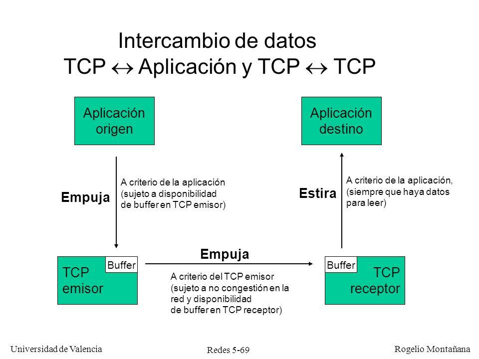 Redes 5-70 Universidad de Valencia Rogelio Montañana Aplicación origen TCP receptor TCP emisor Aplicación destino Buffer Intercambio de datos TCP Aplicación y TCP TCP Escribe Envía Lee 4 KB 2 KB 1 KB (MSS 1 KB) 1 KB