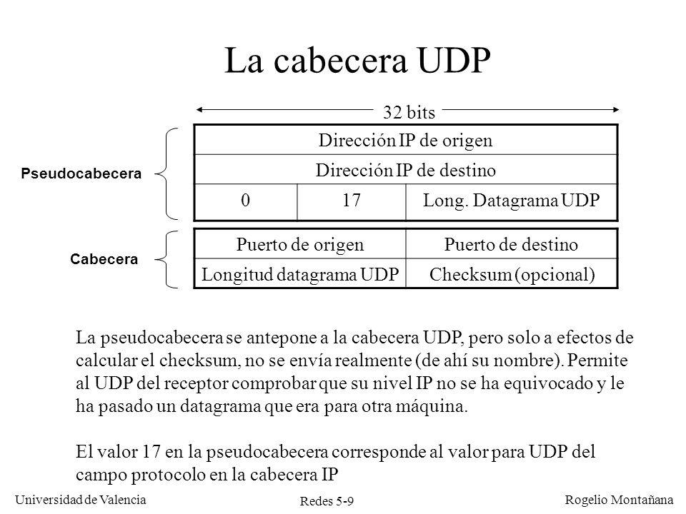 Redes 5-10 Universidad de Valencia Rogelio Montañana La multiplexación se realiza mediante el puerto, una especie de dirección local que indica el proceso del nivel de aplicación origen o destino del paquete Al ser un entero de 16 bits su valor está comprendido entre 0 y 65535 La combinación de una dirección IP y un puerto identifica un socket (origen o destino de los datagramas UDP).