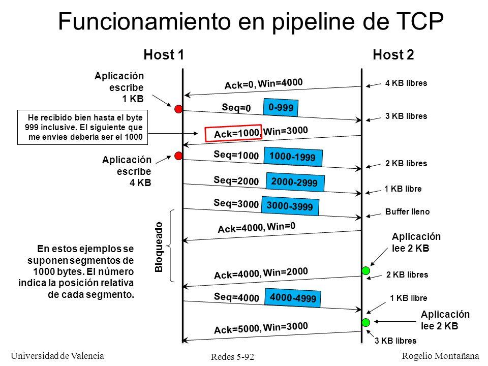 Redes 5-93 Universidad de Valencia Rogelio Montañana Pérdida y reenvío de segmentos Un paquete IP puede perderse por diversos motivos.