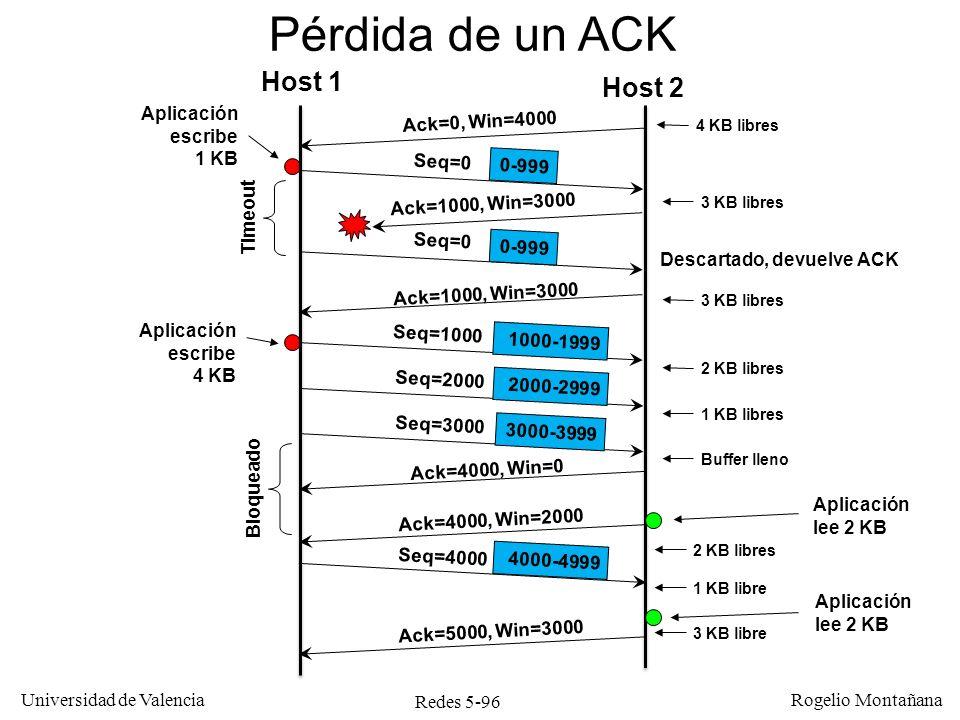 Redes 5-97 Universidad de Valencia Rogelio Montañana Opción SACK (Selective ACK) La especificación original de TCP requería que los ACK fueran acumulativos, de forma que si se perdía un segmento y los siguientes llegaban bien no se podía enviar un ACK de estos El RFC 2018 establece la opción SACK (Selective ACK) que permite acusar el recibo de retales (segmentos no consecutivos) Mediante el campo opciones de la cabecera TCP la opción SACK especifica hasta un máximo de cuatro rangos de número de secuencia no contiguos (cuatro retales) recibidos por encima de lo especificado en el campo ACK Esto permite confirmar la correcta recepción de segmentos recibidos tras uno perdido o erróneo.