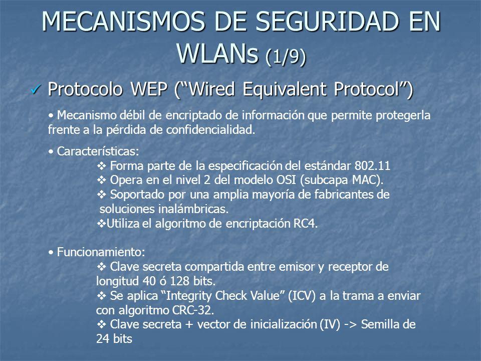 MECANISMOS DE SEGURIDAD EN WLANs (2/9) Protocolo WEP (Wired Equivalent Protocol) Protocolo WEP (Wired Equivalent Protocol) Funcionamiento (cont.): El algoritmo de encriptación RC4 tendrá dos entradas: Clave secreta + IV (semilla) Datos modificados con el código de integridad.