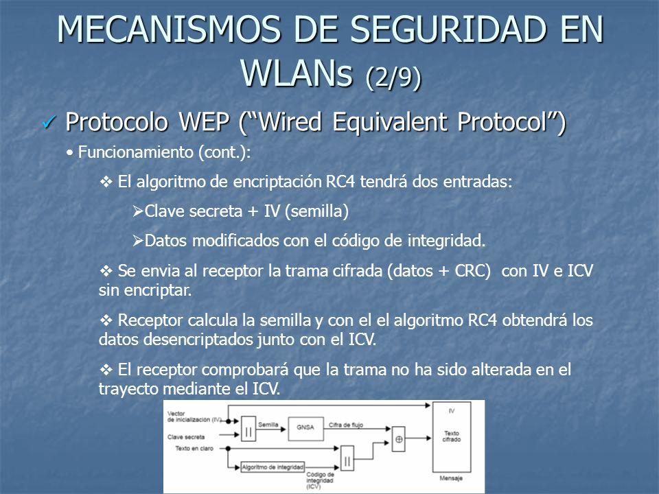 MECANISMOS DE SEGURIDAD EN WLANs (3/9) Protocolo WEP (Wired Equivalent Protocol) Protocolo WEP (Wired Equivalent Protocol) Problemas: Clave secreta (estatica, modificación manual, las estaciones que comparten PA utilizan la misma clave, equivalente al password del administrador,…) IV utilizado de longitud insuficiente (24 bits).