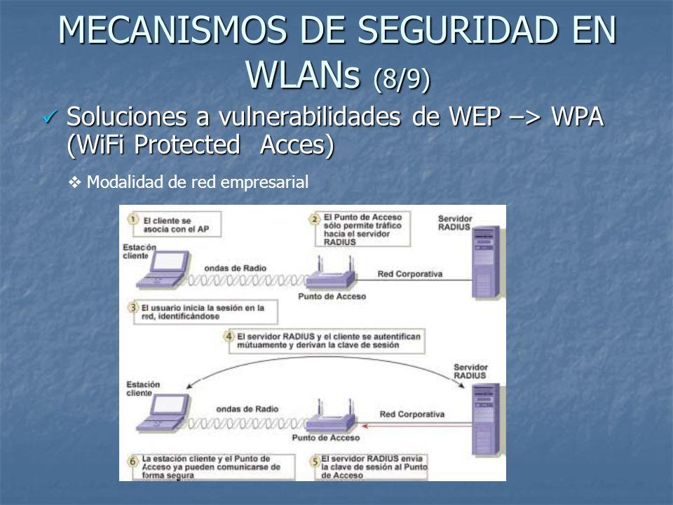 MECANISMOS DE SEGURIDAD EN WLANs (9/9) Soluciones a vulnerabilidades de WEP –> WPA (WiFi Protected Acces) Soluciones a vulnerabilidades de WEP –> WPA (WiFi Protected Acces) Modalidad de red casera -> Para redes domésticas o de oficina, cuando no se dispone de servidor RADIUS.