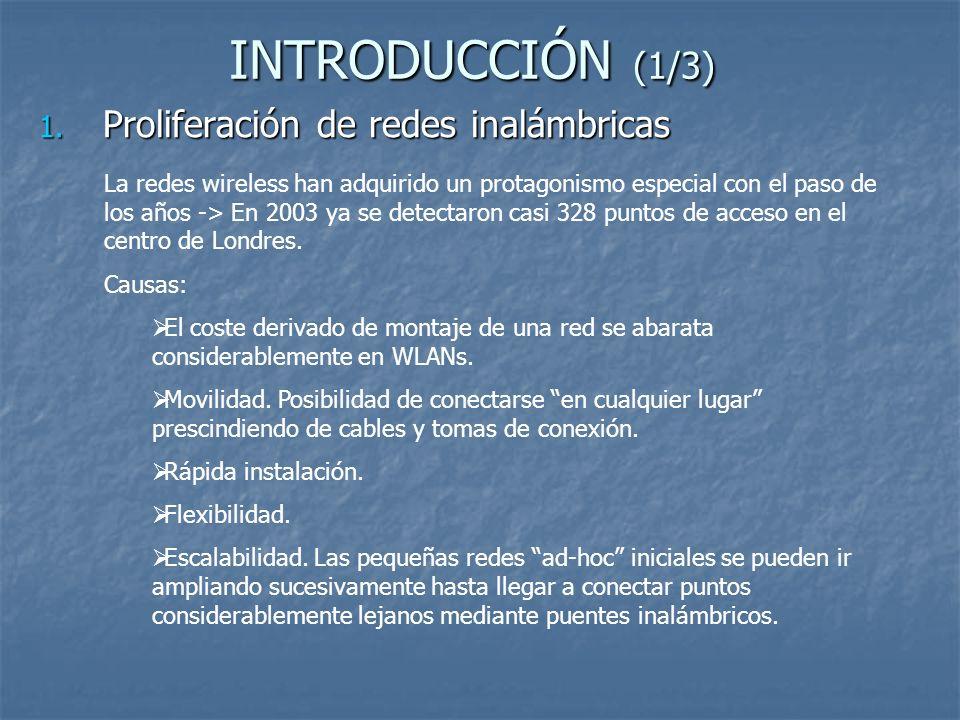 INTRODUCCIÓN (2/3) 2.Topología y funcionamiento básico de las redes inalámbricas.
