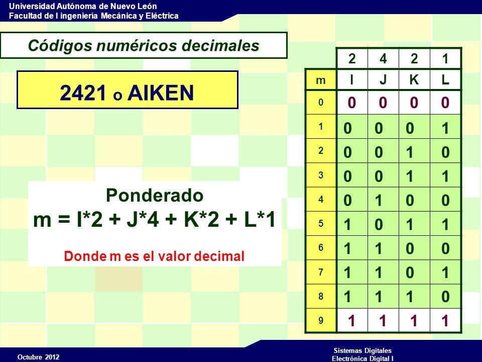 Octubre 2012 Sistemas Digitales Electrónica Digital I Universidad Autónoma de Nuevo León Facultad de I ingeniería Mecánica y Eléctrica Códigos numéricos decimales 2421 o AIKEN 2421 m IJKL 0 0000 1 0001 2 3 4 5 6 7 8 1110 9 1111 0 0 1 0 0 0 1 1 0 1 0 0 1 0 1 1 1 1 0 0 1 1 0 1 Ponderado m = I*2 + J*4 + K*2 + L*1 Donde m es el valor decimal