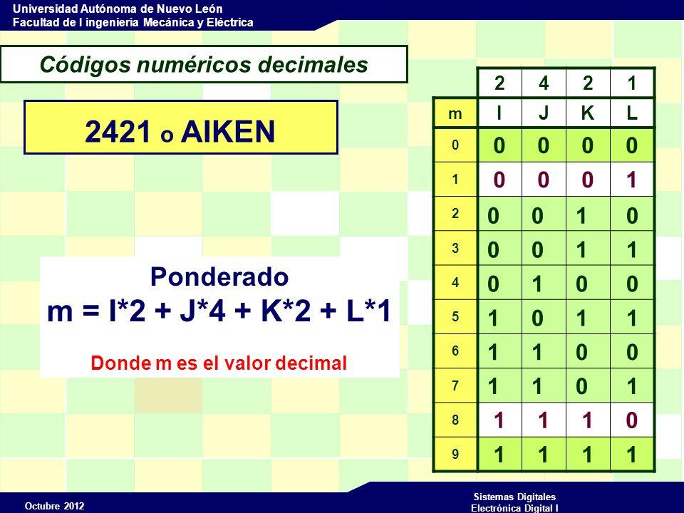 Octubre 2012 Sistemas Digitales Electrónica Digital I Universidad Autónoma de Nuevo León Facultad de I ingeniería Mecánica y Eléctrica Códigos numéricos decimales 2421 o AIKEN 2421 m IJKL 0 0000 1 0001 2 0010 3 4 5 6 7 1101 8 1110 9 1111 0 0 1 1 0 1 0 0 1 0 1 1 1 1 0 0 Ponderado m = I*2 + J*4 + K*2 + L*1 Donde m es el valor decimal