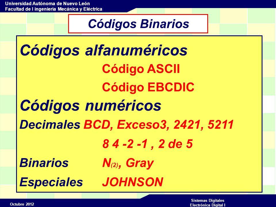 Octubre 2012 Sistemas Digitales Electrónica Digital I Universidad Autónoma de Nuevo León Facultad de I ingeniería Mecánica y Eléctrica Códigos alfanuméricos Código ASCII (0 -127) American Standard Code for Information Interchange